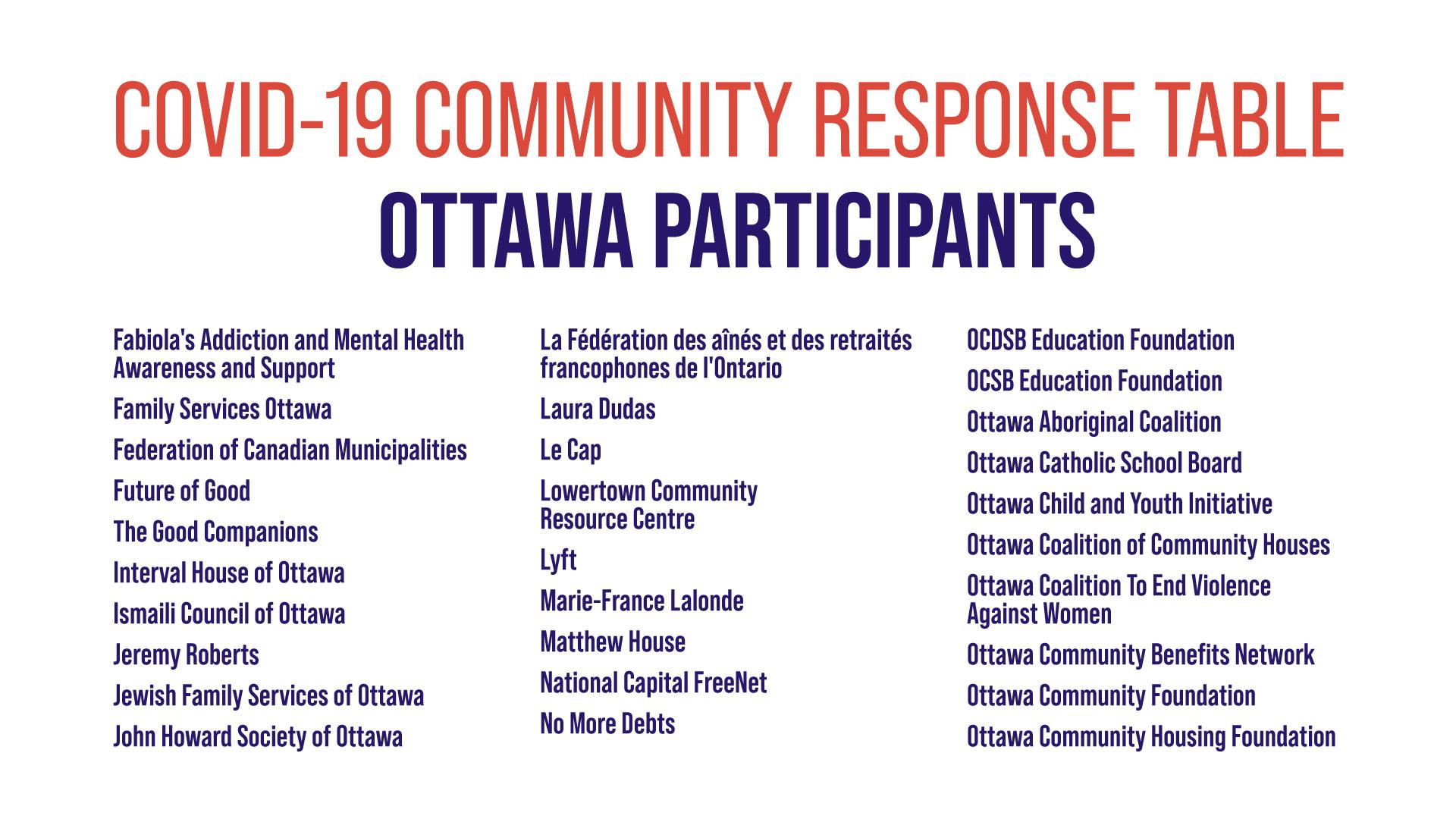 CRT-Ottawa-2 (1)